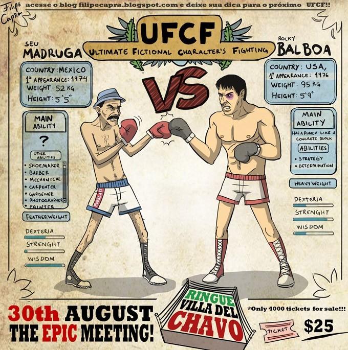 Projeto UFCF - Campeão Vs Campeão