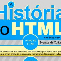 A Histria do HTML5 &#8211; A 6 Infogrfico