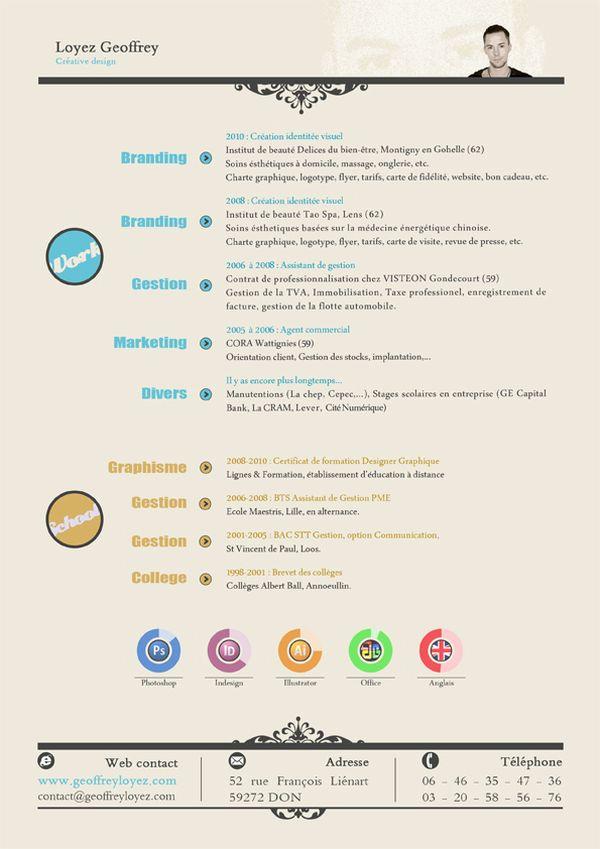 30 Modelos de Curriculos criativos – Criatives ...