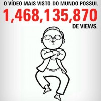 Infográfico – O Crescimento do Vídeo Marketing