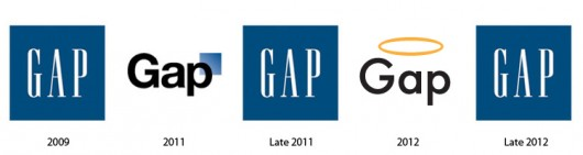 gap_0