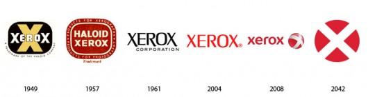 O passado e o futuro das grandes marcas  O passado e o f...