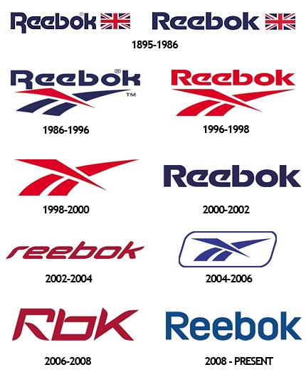 rebook-logo-history