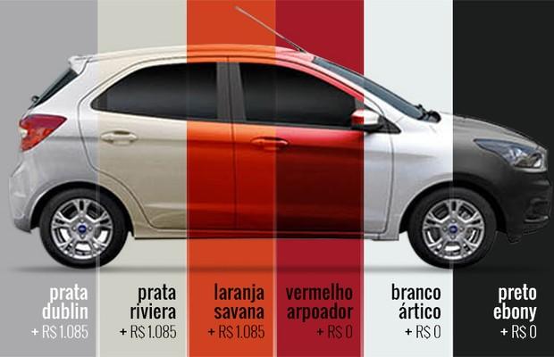 As 6 Cores disponíveis para o Novo Ford Ka