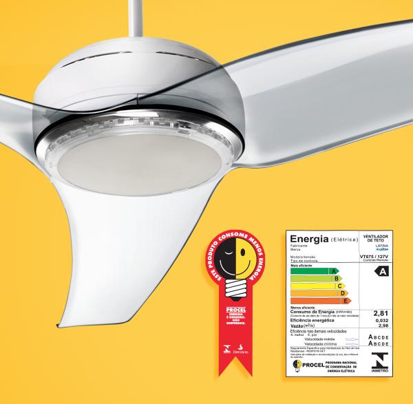 Ventiladores de Teto com certificação triplo A de proeficiência energética