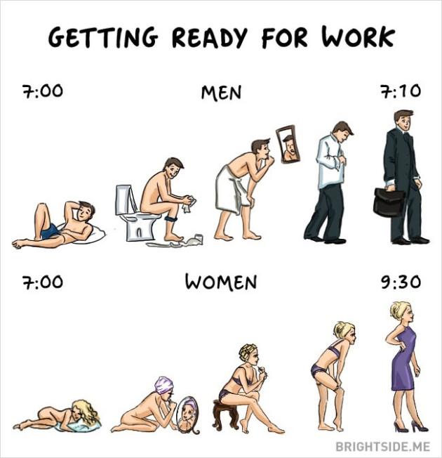 Na hora de se arrumar para ir trabalhar.