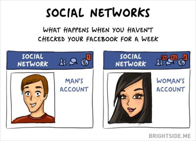 O que acontece quando você fica uma semana sem checar o facebook.