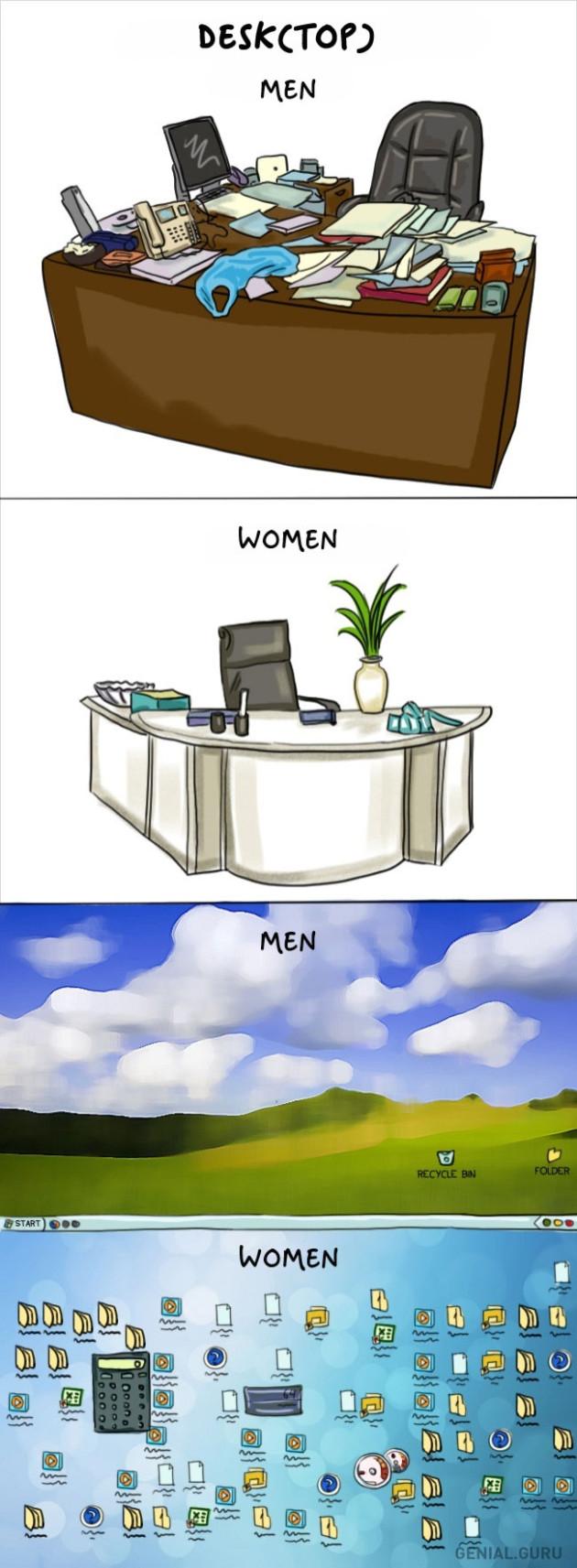 Mesa de trabalho (no escritório e no computador)