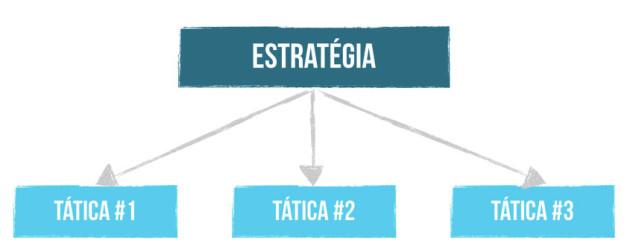 estrategia-ramon-tessmann