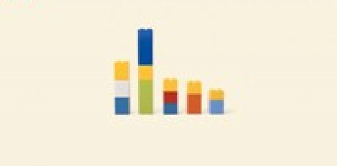 LEGO_The_Simpsons-610x431