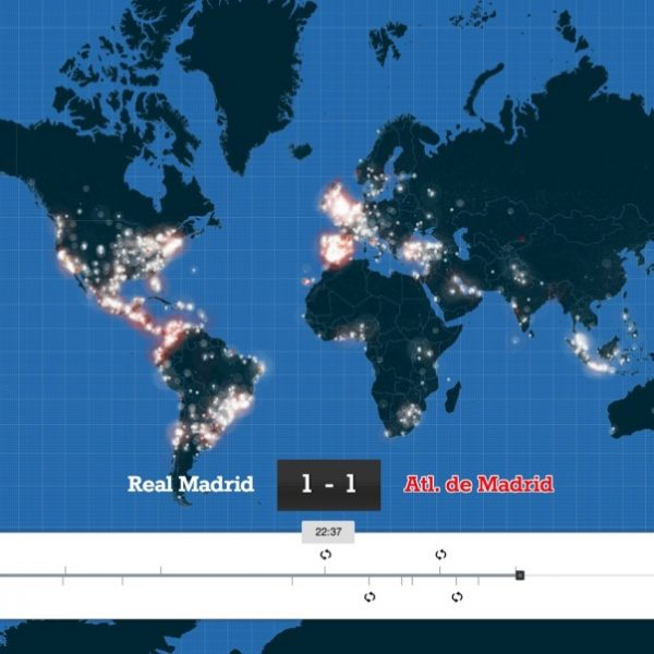 real madrid x atletico de madrid nas redes sociais